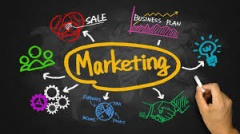 Business marketing in Coraopolis